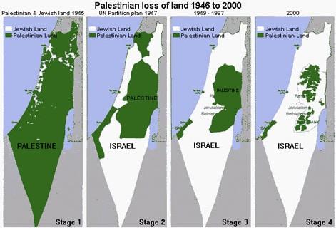 palestine shrinking