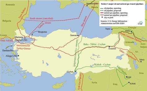 turkey's pipeline map