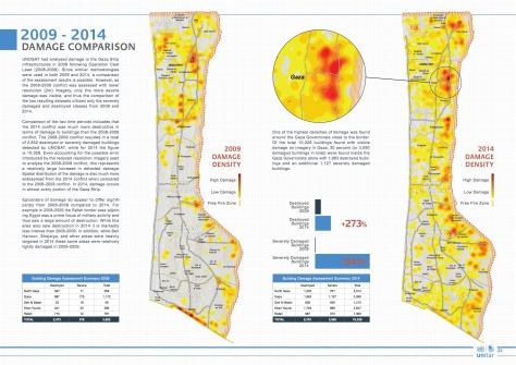 2009-2014 image comparaison gaza