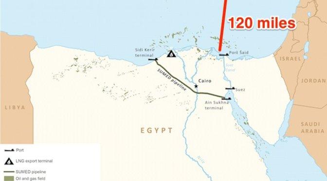 La découverte de gaz naturel géante au large des côtes d'Egypte favorisant l'économie égyptienne a provoqué une vente massive des stocks israeliens
