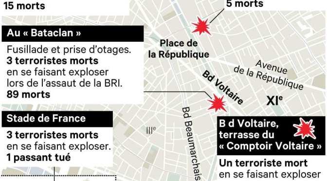 Attentats à Paris : l'effroyable bilan et qui sont les suspects qui ont semé la terreur dans Paris