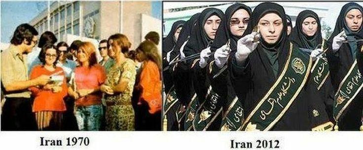 iran 1970 2012